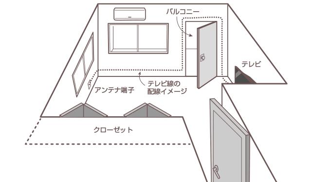 デッドスペースの多い部屋