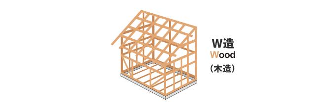 木造建築の場合