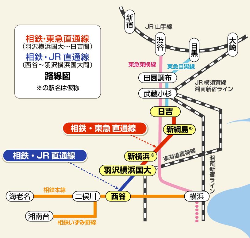 相鉄線(相模鉄道)のJR・東急線直通線開通計画である路線図拡大版