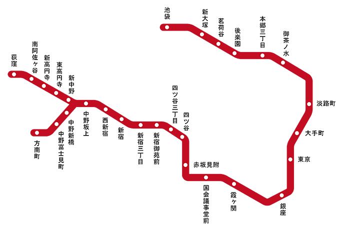 丸ノ内線路線図