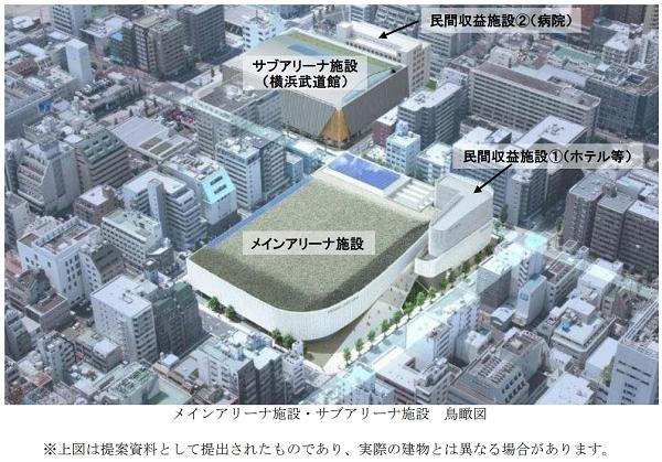 横浜文化体育館の再整備と横浜武道館の新設