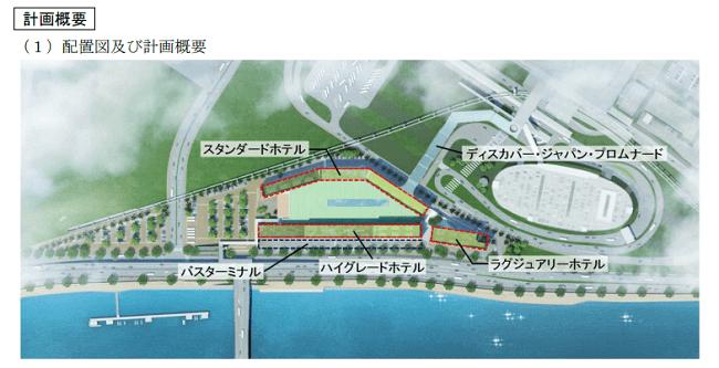 羽田空港再開発