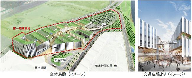 天空橋駅エリアの再開発