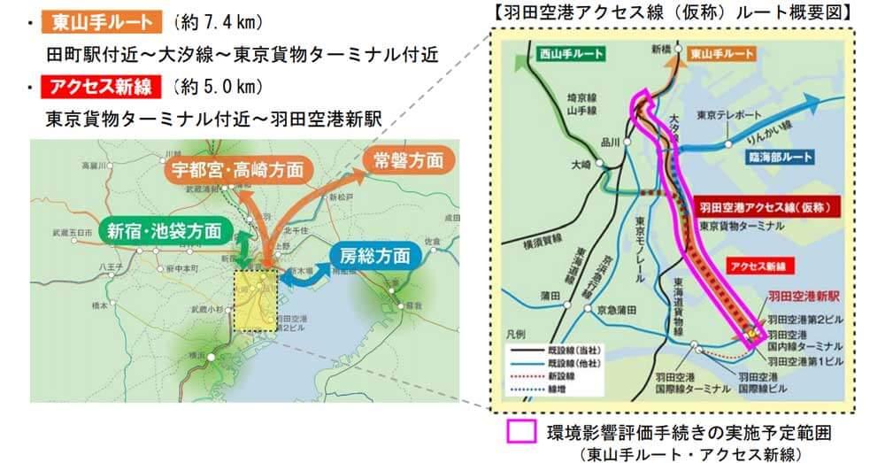 羽田空港アクセス線(仮称)始動/国際競争力強化へ