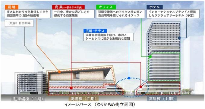 竹芝ウォーターフロント開発計画の計画地の名称が 「WATERS takeshiba」に