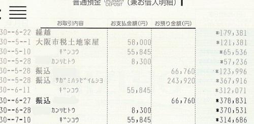 区分マンションの収支_通帳より
