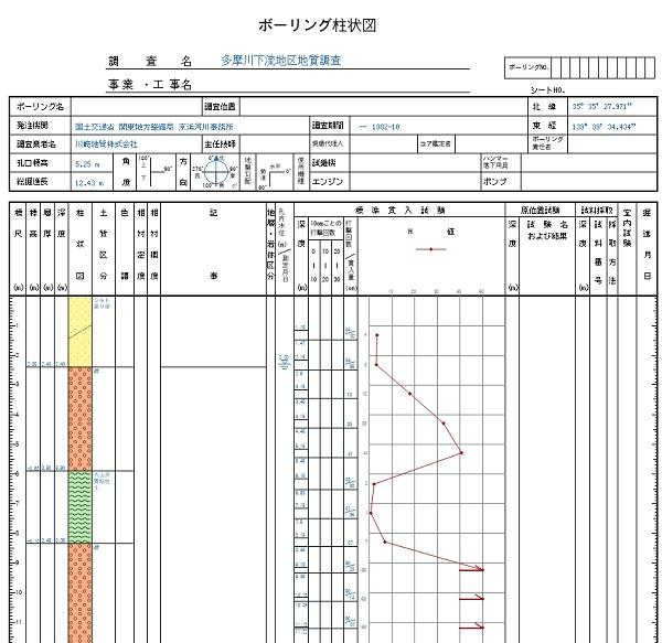 ボーリング調査 柱状図