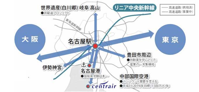 日本の中央/広域的な交流ネットワークの中心