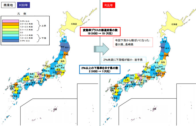 都道府県別地価変動率